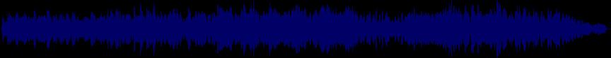 waveform of track #25590
