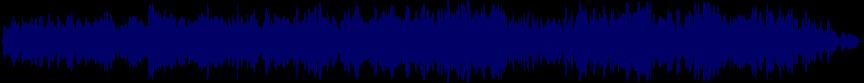 waveform of track #25595