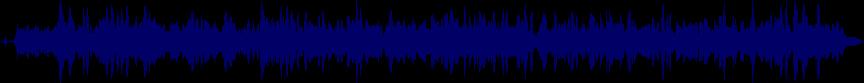 waveform of track #25596