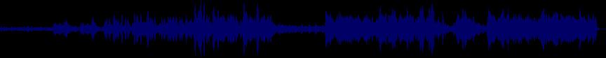 waveform of track #25609