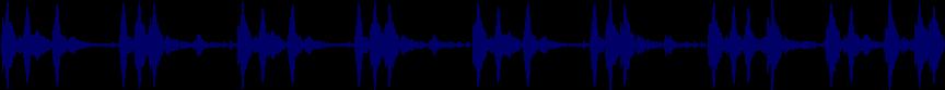 waveform of track #25624