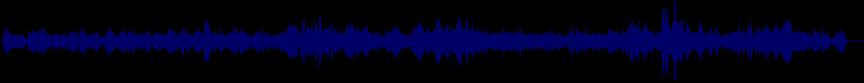 waveform of track #25626