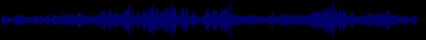 waveform of track #25627