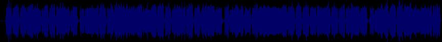 waveform of track #25644