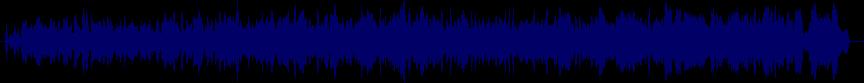 waveform of track #25647