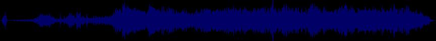 waveform of track #25648