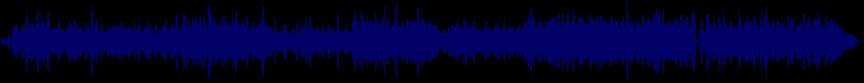 waveform of track #25649