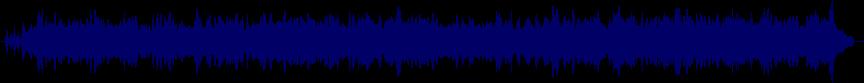waveform of track #25650