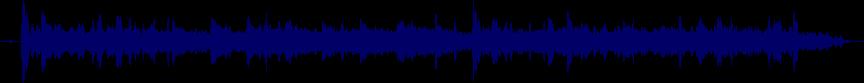 waveform of track #25654