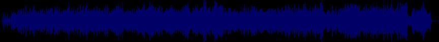 waveform of track #25657