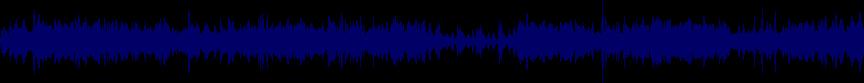 waveform of track #25673