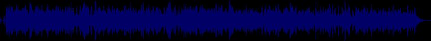waveform of track #25682
