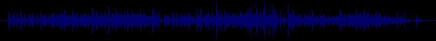 waveform of track #25704