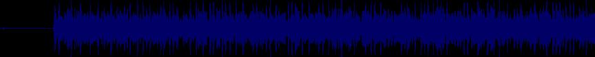 waveform of track #25706