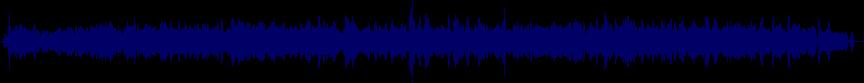 waveform of track #25709