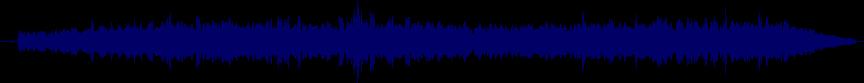 waveform of track #25711
