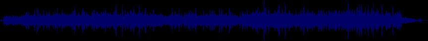 waveform of track #25715