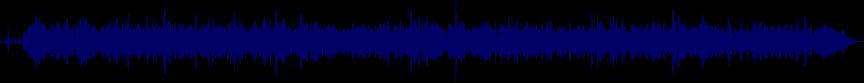 waveform of track #25717