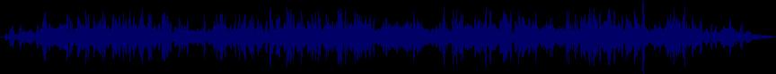 waveform of track #25721