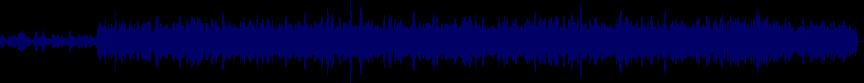 waveform of track #25725