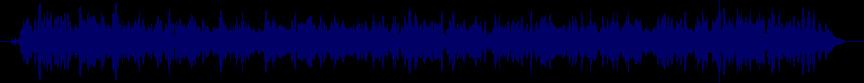 waveform of track #25761