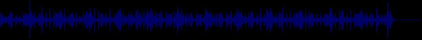 waveform of track #25773