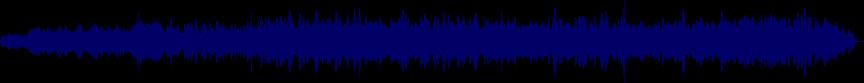 waveform of track #25775