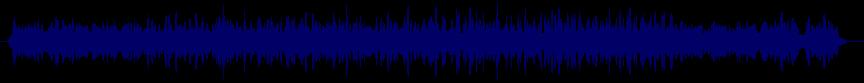 waveform of track #25776