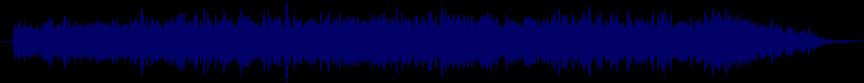 waveform of track #25779