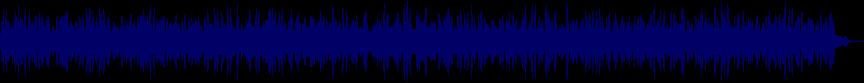waveform of track #25781