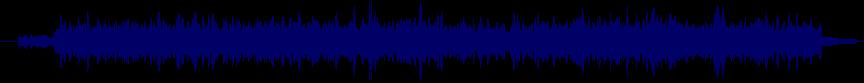 waveform of track #25782