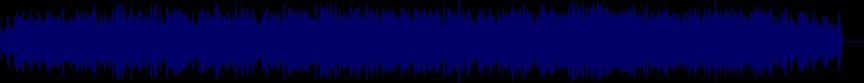 waveform of track #25788