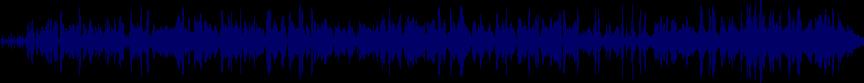 waveform of track #25828