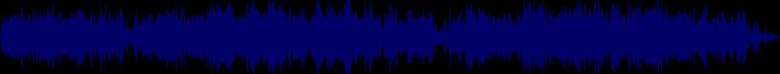 waveform of track #25830