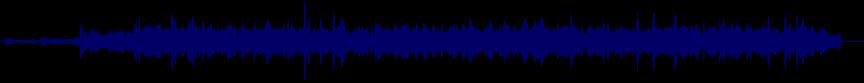 waveform of track #25842