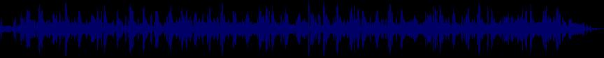 waveform of track #25847