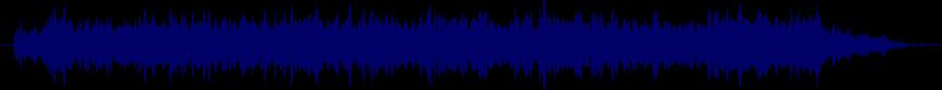waveform of track #25853