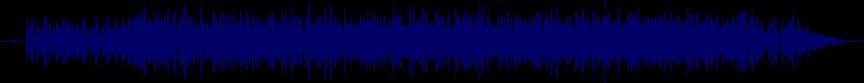 waveform of track #25856