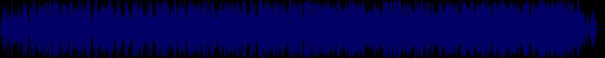 waveform of track #25870