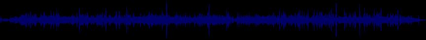 waveform of track #25875