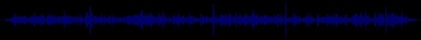 waveform of track #25880
