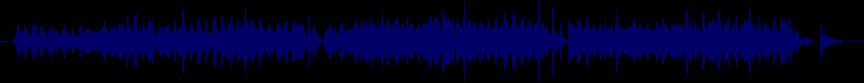 waveform of track #25895
