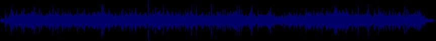 waveform of track #25909