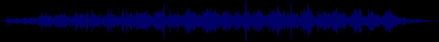waveform of track #25910