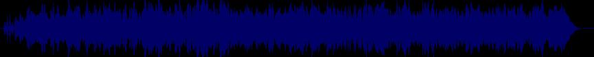 waveform of track #25923