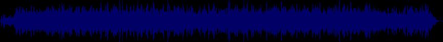 waveform of track #25937