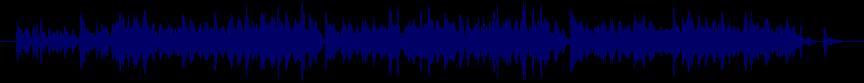 waveform of track #25965
