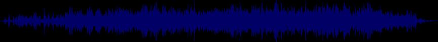 waveform of track #25966