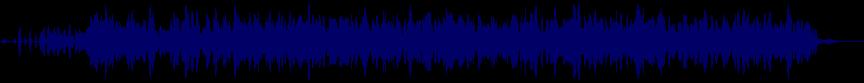 waveform of track #26030
