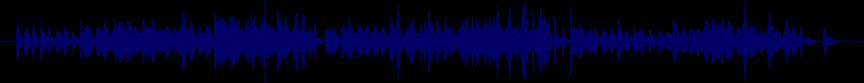 waveform of track #26039